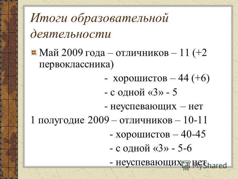 Итоги образовательной деятельности Май 2009 года – отличников – 11 (+2 первоклассника) - хорошистов – 44 (+6) - с одной «3» - 5 - неуспевающих – нет 1 полугодие 2009 – отличников – 10-11 - хорошистов – 40-45 - с одной «3» - 5-6 - неуспевающих - нет