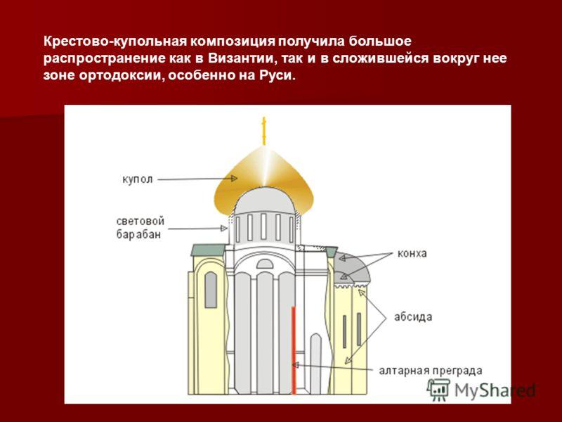 Крестово-купольная композиция получила большое распространение как в Византии, так и в сложившейся вокруг нее зоне ортодоксии, особенно на Руси.
