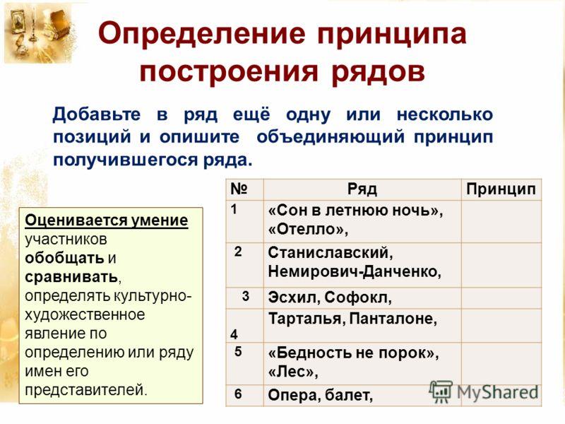 Определение принципа построения рядов РядПринцип 1 «Сон в летнюю ночь», «Отелло», 2 Станиславский, Немирович-Данченко, 3 Эсхил, Софокл, 4 Тарталья, Панталоне, 5 «Бедность не порок», «Лес», 6 Опера, балет, Добавьте в ряд ещё одну или несколько позиций