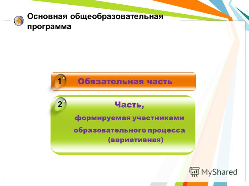 Обязательная часть Часть, формируемая участниками образовательного процесса (вариативная) 1 2 Основная общеобразовательная программа