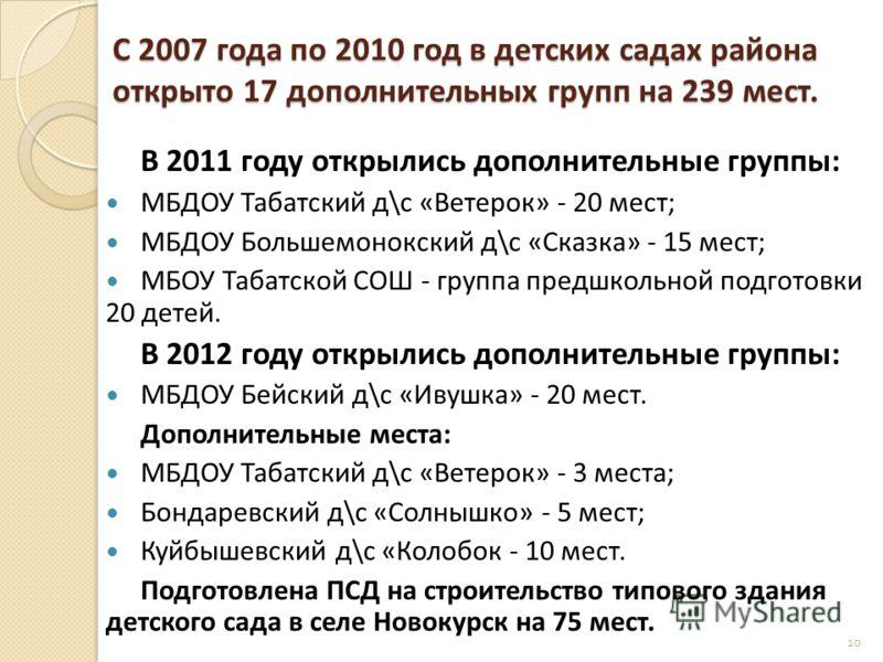 С 2007 года по 2010 год в детских садах района открыто 17 дополнительных групп на 239 мест. В 2011 году открылись дополнительные группы: МБДОУ Табатский д\с «Ветерок» - 20 мест; МБДОУ Большемонокский д\с «Сказка» - 15 мест; МБОУ Табатской СОШ - групп