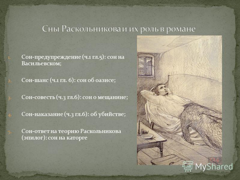 1. Сон-предупреждение (ч.1 гл.5): сон на Васильевском; 2. Сон-шанс (ч.1 гл. 6): сон об оазисе; 3. Сон-совесть (ч.3 гл.6): сон о мещанине; 4. Сон-наказание (ч.3 гл.6): об убийстве; 5. Сон-ответ на теорию Раскольникова (эпилог): сон на каторге