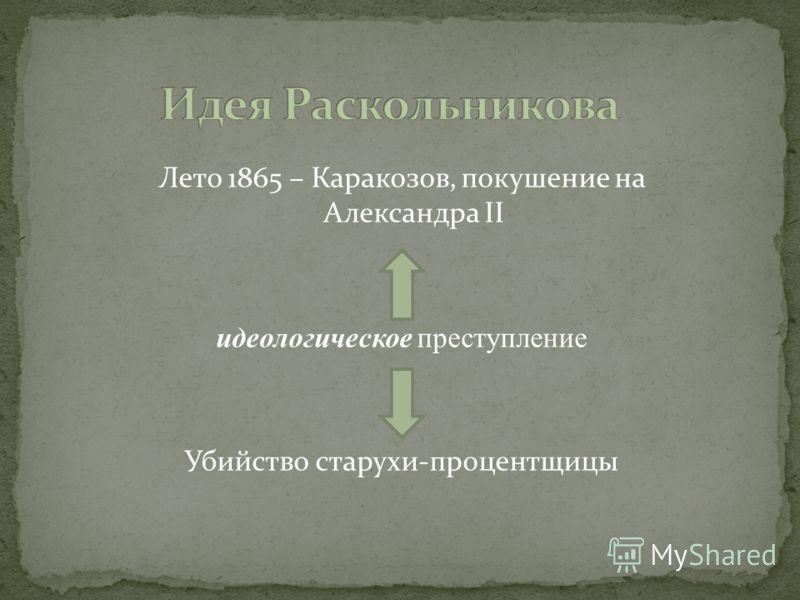 Лето 1865 – Каракозов, покушение на Александра II идеологическое преступление Убийство старухи-процентщицы