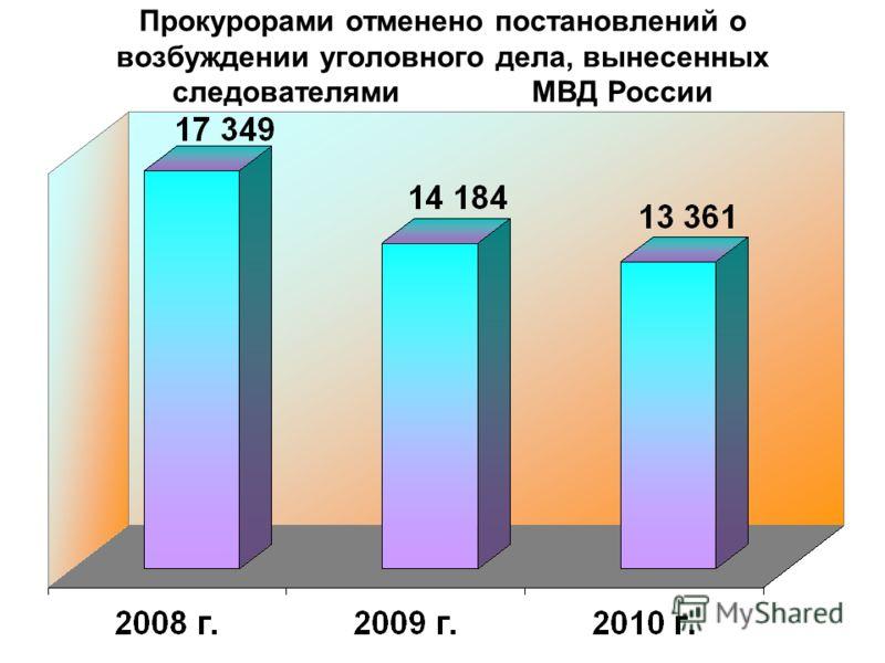 Прокурорами отменено постановлений о возбуждении уголовного дела, вынесенных следователями МВД России