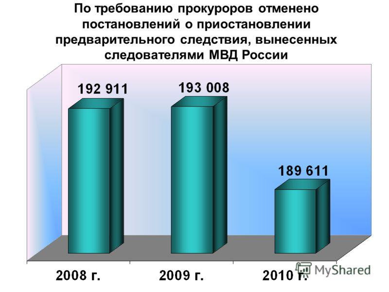 По требованию прокуроров отменено постановлений о приостановлении предварительного следствия, вынесенных следователями МВД России