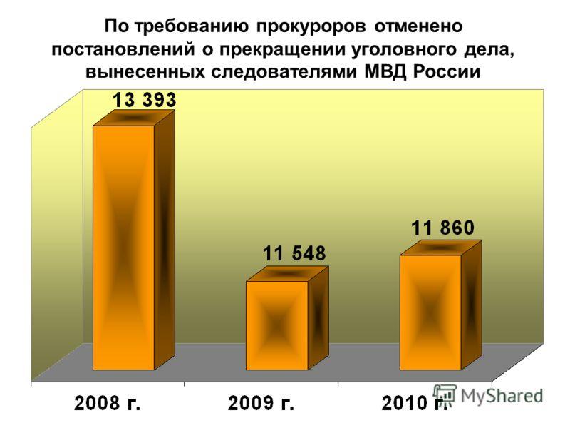 По требованию прокуроров отменено постановлений о прекращении уголовного дела, вынесенных следователями МВД России