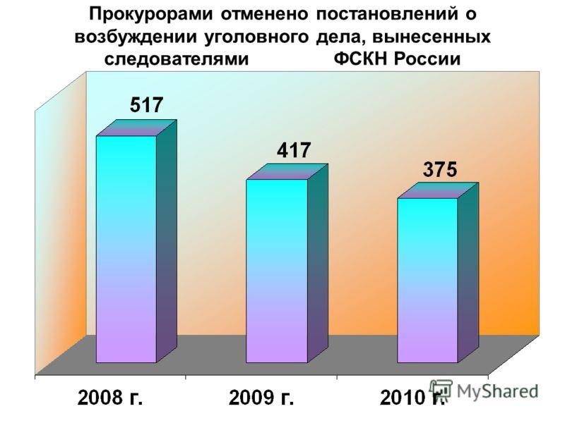 Прокурорами отменено постановлений о возбуждении уголовного дела, вынесенных следователями ФСКН России