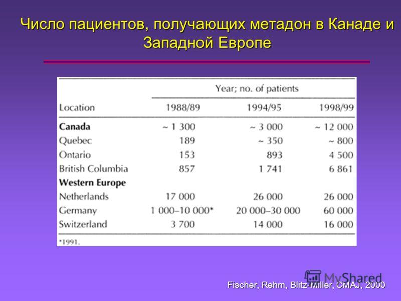 Число пациентов, получающих метадон в Канаде и Западной Европе Fischer, Rehm, Blitz-Miller, CMAJ, 2000