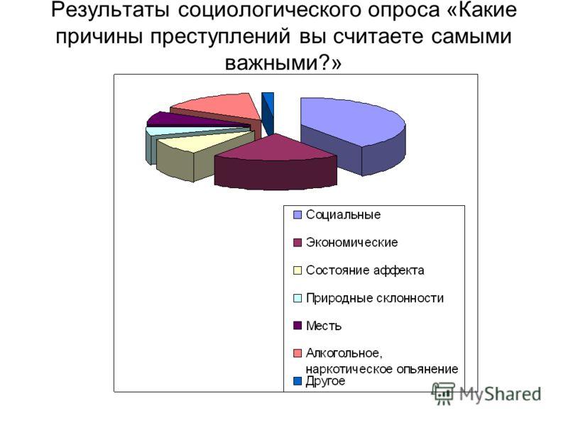 Результаты социологического опроса «Какие причины преступлений вы считаете самыми важными?»