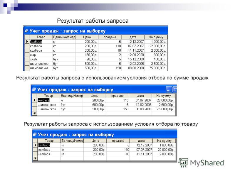 Результат работы запроса Результат работы запроса с использованием условия отбора по сумме продаж Результат работы запроса с использованием условия отбора по товару