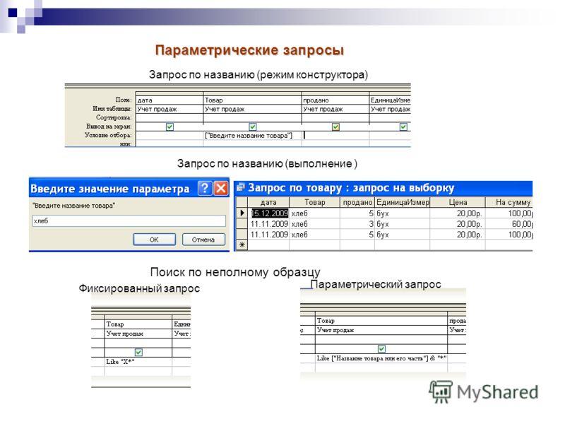 Запрос по названию (режим конструктора) Параметрические запросы Запрос по названию (выполнение ) Поиск по неполному образцу Фиксированный запрос Параметрический запрос