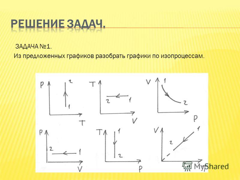 в) Повторение газовых законов. ПроцессАвтор закона Математическое выражение закона График изменения макроскопических параметров. Постоянный параметр V 1 /Т 1= V2 /Т2 Шарль V= const Изотермический