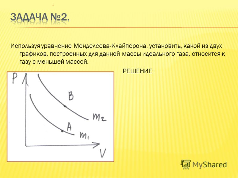 ЗАДАЧА 1. Из предложенных графиков разобрать графики по изопроцессам.