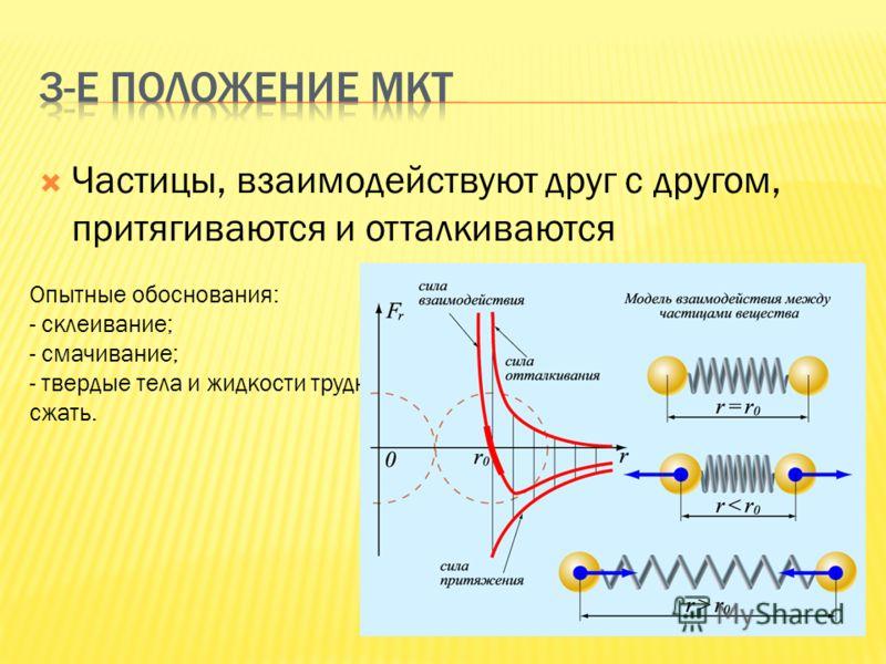 Частицы вещества беспрерывно и беспорядочно движутся. Определение: Броуновское движение – тепловое движение взвешенных в жидкости или газе частиц.