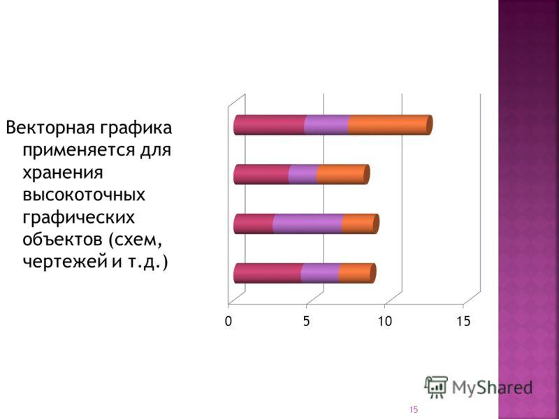 Векторная графика применяется для хранения высокоточных графических объектов (схем, чертежей и т.д.) 15