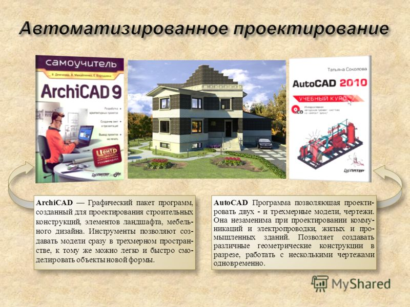 AutoCAD Программа позволяющая проекти- ровать двух - и трехмерные модели, чертежи. Она незаменима при проектировании комму- никаций и электропроводки, жилых и про- мышленных зданий. Позволяет создавать различные геометрические конструкции в разрезе,