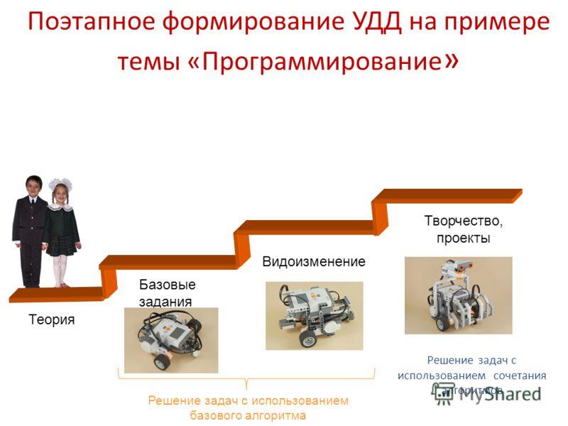 Решение задач с использованием базового алгоритма Решение задач с использованием сочетания алгоритмов Теория Поэтапное формирование УДД на примере темы «Программирование » Базовые задания Видоизменение Творчество, проекты