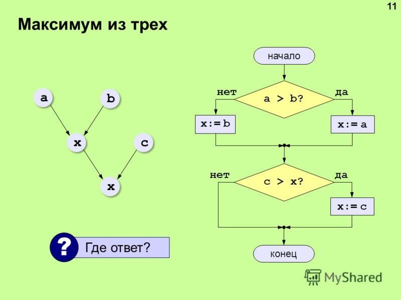 Максимум из трех 11 начало конец a > b? да x:= a нет x:= b c > x? да x:= c a a b b x x x x c c Где ответ? ? нет