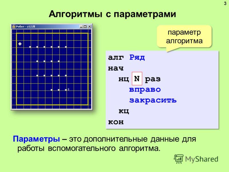 Алгоритмы с параметрами 3 алг Ряд (цел N) нач нц 5 раз вправо закрасить кц кон алг Ряд (цел N) нач нц 5 раз вправо закрасить кц кон N параметр алгоритма Параметры – это дополнительные данные для работы вспомогательного алгоритма.