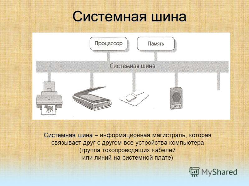 Системная шина Системная шина – информационная магистраль, которая связывает друг с другом все устройства компьютера (группа токопроводящих кабелей или линий на системной плате)