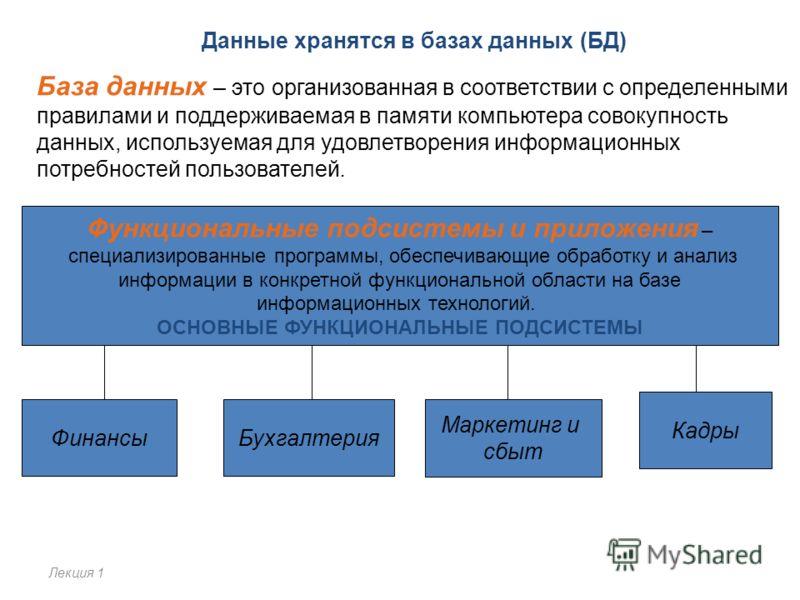 Лекция 1 Функциональные подсистемы и приложения – специализированные программы, обеспечивающие обработку и анализ информации в конкретной функциональной области на базе информационных технологий. ОСНОВНЫЕ ФУНКЦИОНАЛЬНЫЕ ПОДСИСТЕМЫ ФинансыБухгалтерия