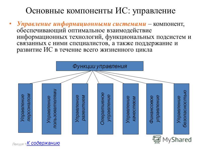 Основные компоненты ИС: управление Управление информационными системами – компонент, обеспечивающий оптимальное взаимодействие информационных технологий, функциональных подсистем и связанных с ними специалистов, а также поддержание и развитие ИС в те