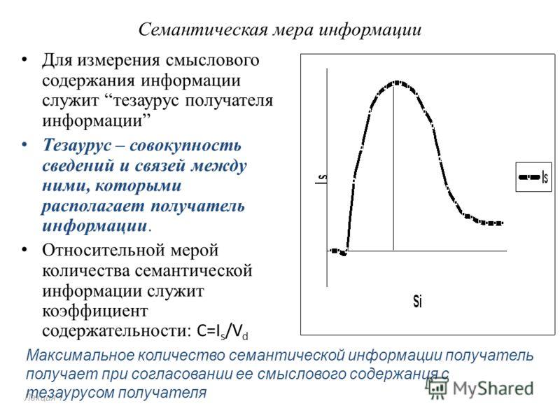 Семантическая мера информации Для измерения смыслового содержания информации служит тезаурус получателя информации Тезаурус – совокупность сведений и связей между ними, которыми располагает получатель информации. Относительной мерой количества семант