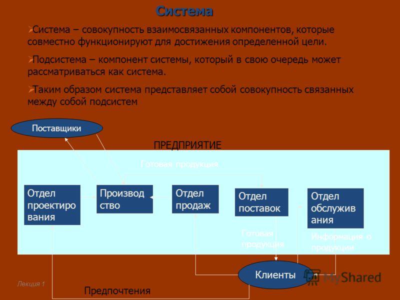Лекция 1Система Система – совокупность взаимосвязанных компонентов, которые совместно функционируют для достижения определенной цели. Подсистема – компонент системы, который в свою очередь может рассматриваться как система. Таким образом система пред