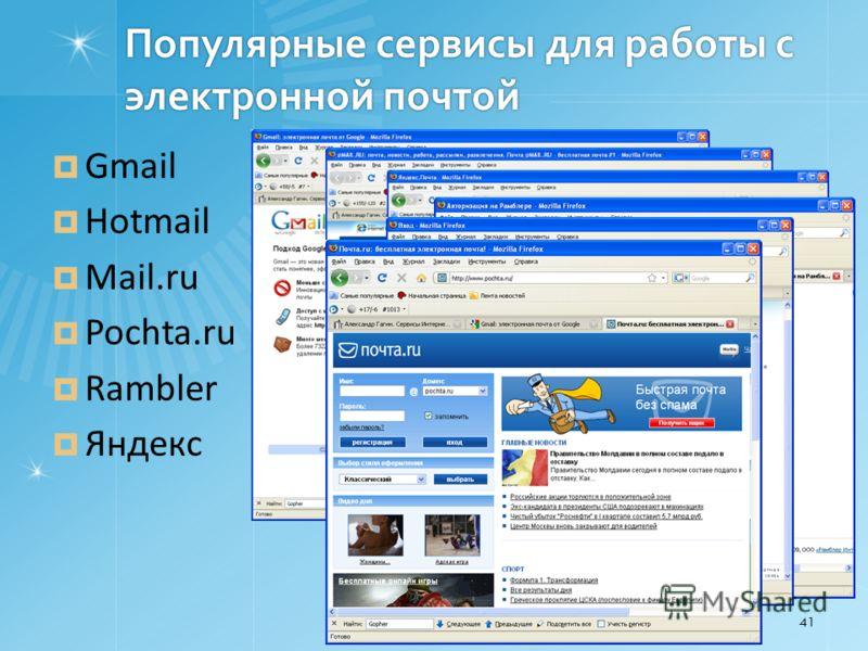 Популярные сервисы для работы с электронной почтой Gmail Hotmail Mail.ru Pochta.ru Rambler Яндекс 41
