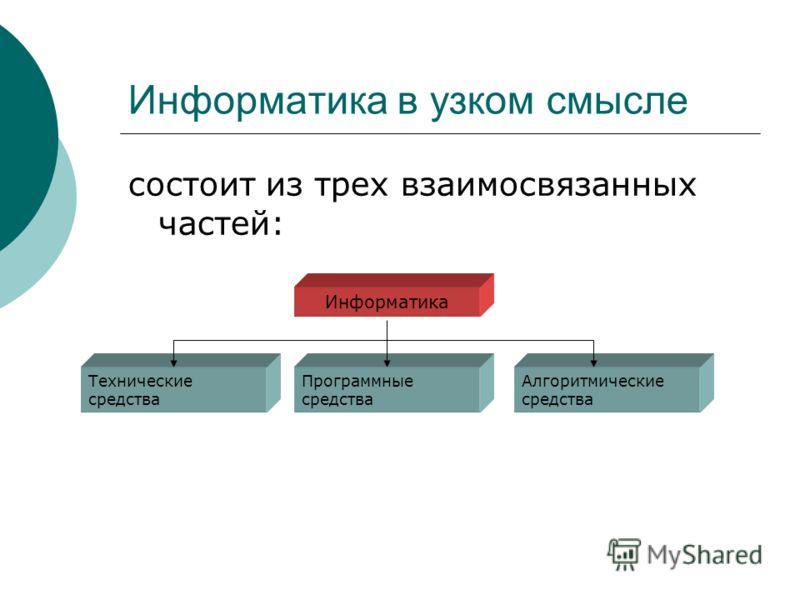 Информатика в узком смысле состоит из трех взаимосвязанных частей: Технические средства Алгоритмические средства Программные средства Информатика