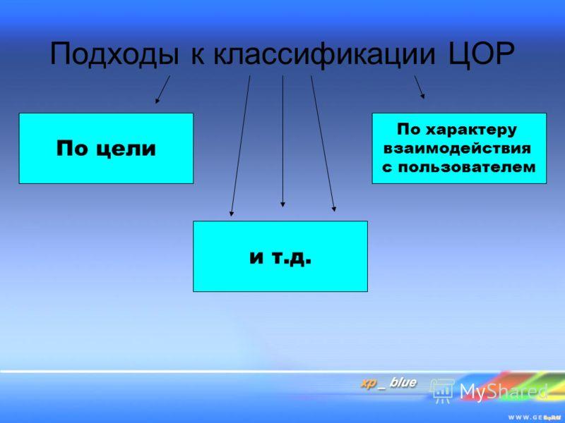 Подходы к классификации ЦОР По цели По характеру взаимодействия с пользователем и т.д.