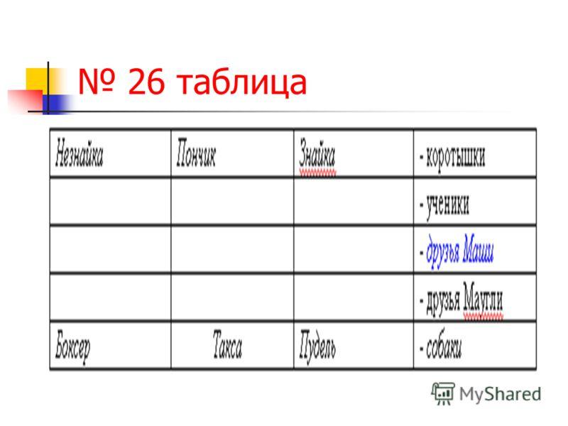 26 таблица