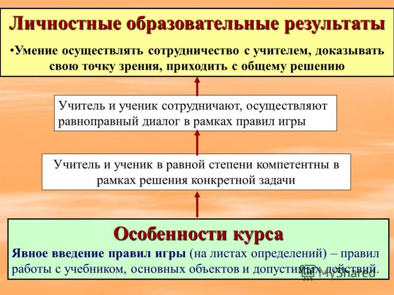 Модель программы внеурочной