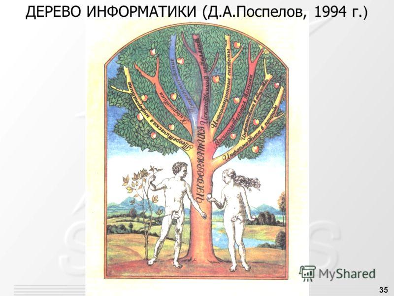 35 ДЕРЕВО ИНФОРМАТИКИ (Д.А.Поспелов, 1994 г. )