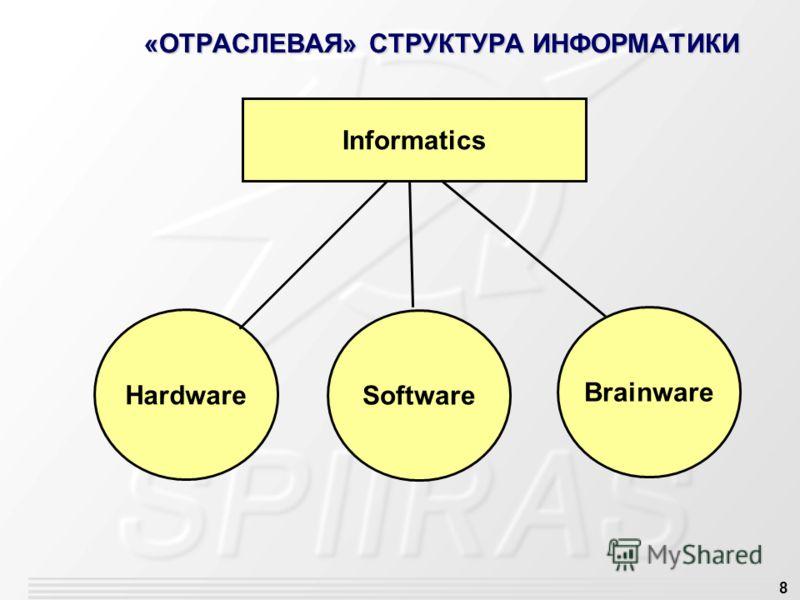 8 «ОТРАСЛЕВАЯ» СТРУКТУРА ИНФОРМАТИКИ Informatics Hardware Software Brainware