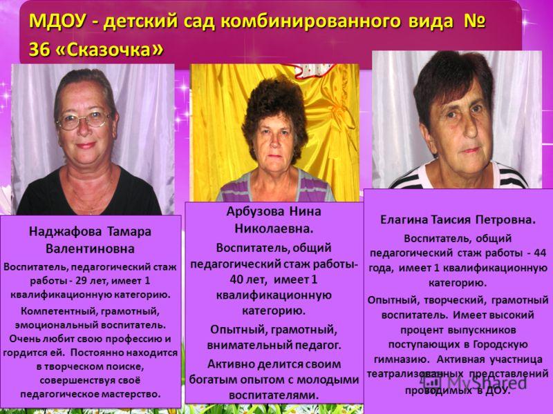 МДОУ - детский сад комбинированного вида 36 «Сказочка » Елагина Таисия Петровна. Воспитатель, общий педагогический стаж работы - 44 года, имеет 1 квалификационную категорию. Опытный, творческий, грамотный воспитатель. Имеет высокий процент выпускнико