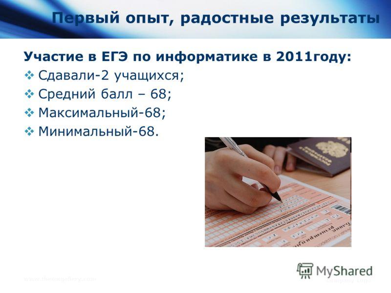 www.themegallery.com Company Logo Первый опыт, радостные результаты Участие в ЕГЭ по информатике в 2011году: Сдавали-2 учащихся; Средний балл – 68; Максимальный-68; Минимальный-68.