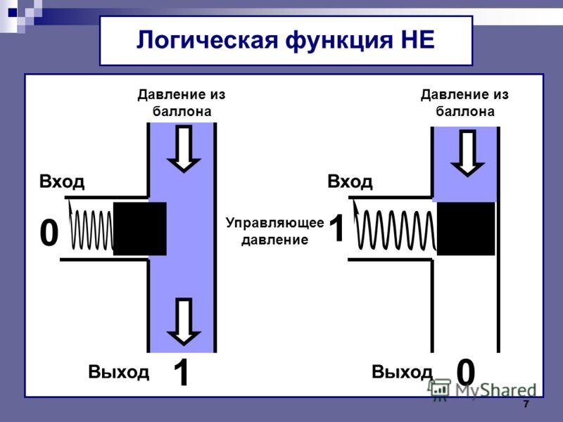 7 0 Вход 1 Выход 10 Логическая функция НЕ Давление из баллона Управляющее давление