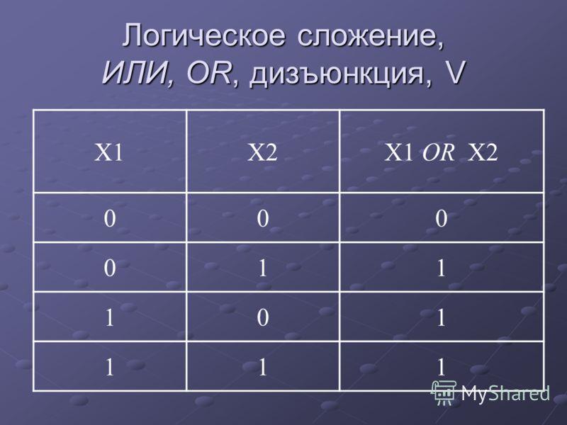Логическое сложение, ИЛИ, OR, дизъюнкция, V Х1Х2Х1 OR Х2 000 011 101 111