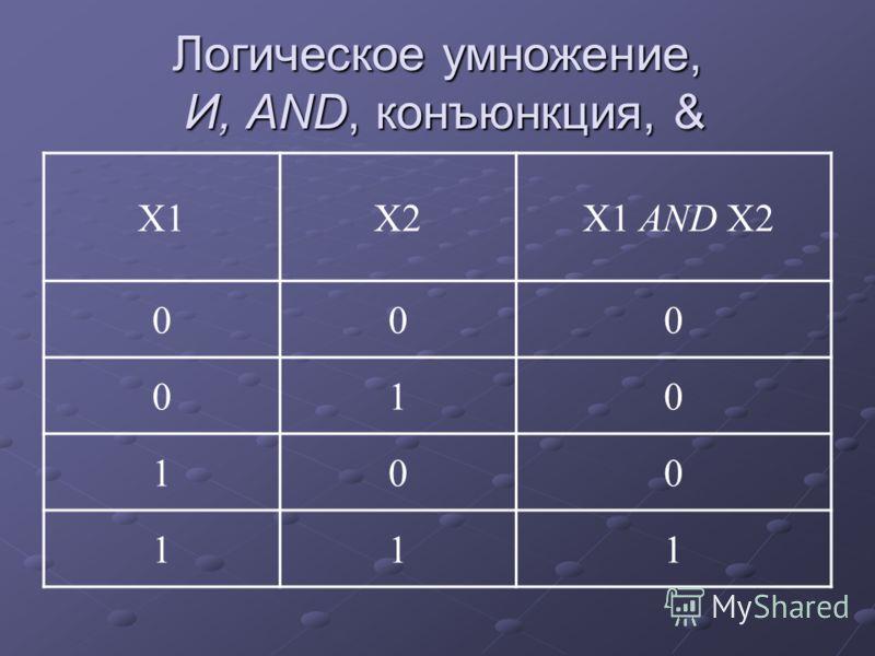 Логическое умножение, И, AND, конъюнкция, & Х1Х2 Х1 AND Х2 000 010 100 111