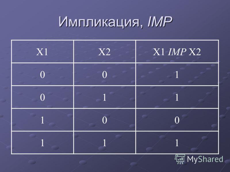 Импликация, IMP Х1Х2Х1 IMP Х2 001 011 100 111