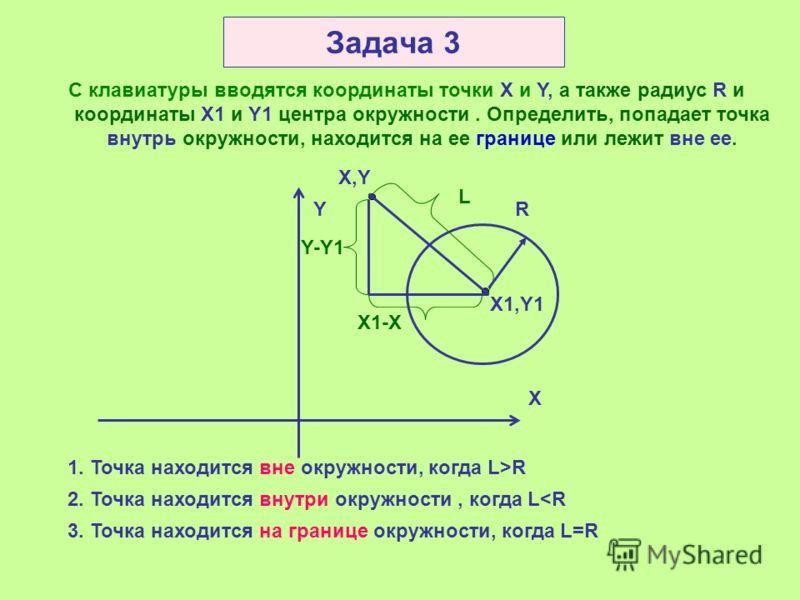 Задача 2 С клавиатуры вводятся координаты точки X и Y. Определить, попадает точка внутрь заштрихованной фигуры, находится на ее границе или лежит вне ее. Y X Y=X 2 Y=9 1. Точка находится вне фигуры, когда: Y 9 2 2. Точка находится внутри фигуры, когд