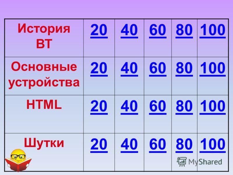 История ВТ 20406080100 Основные устройства 20406080100 НТМL 20406080100 Шутки 20406080100