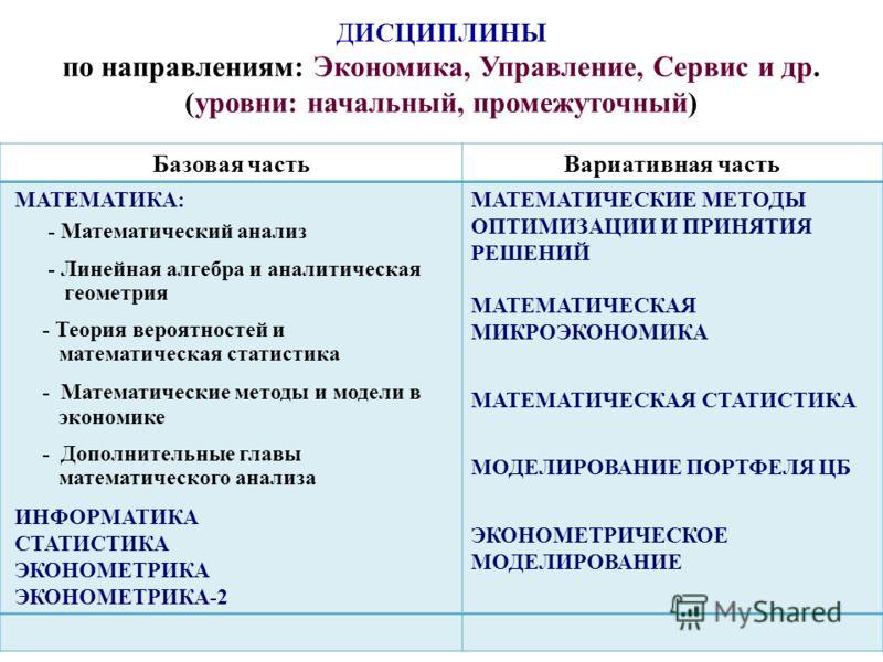 ДИСЦИПЛИНЫ по направлениям: Экономика, Управление, Сервис и др. (уровни: начальный, промежуточный) Базовая частьВариативная часть МАТЕМАТИКА: - Математический анализ - Линейная алгебра и аналитическая геометрия - Теория вероятностей и математическая