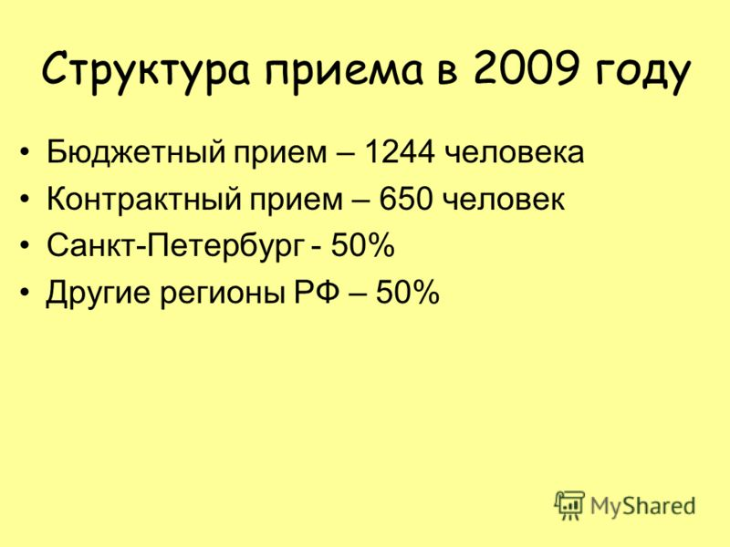 Структура приема в 2009 году Бюджетный прием – 1244 человека Контрактный прием – 650 человек Санкт-Петербург - 50% Другие регионы РФ – 50%