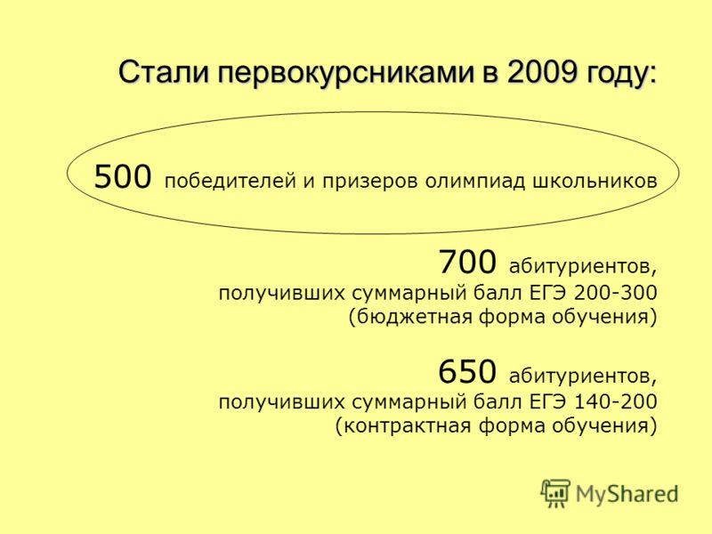 Стали первокурсниками в 2009 году: 500 победителей и призеров олимпиад школьников 700 абитуриентов, получивших суммарный балл ЕГЭ 200-300 (бюджетная форма обучения) 650 абитуриентов, получивших суммарный балл ЕГЭ 140-200 (контрактная форма обучения)