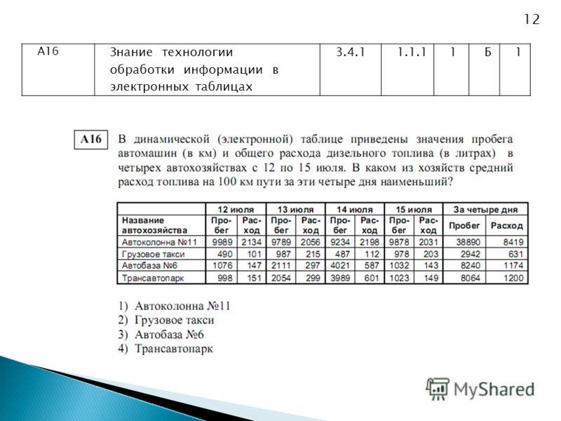 А16 Знание технологии обработки информации в электронных таблицах 3.4.11.1.11Б1 12