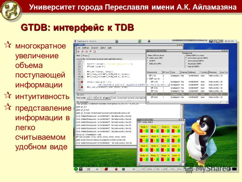 Университет города Переславля имени А.К. Айламазяна GTDB: интерфейс к TDB многократное увеличение объема поступающей информации интуитивность представление информации в легко считываемом удобном виде
