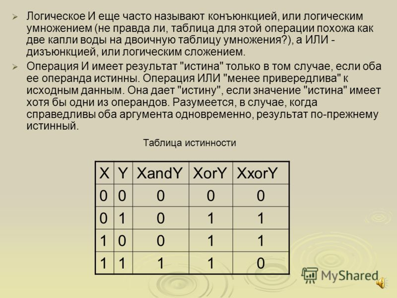 Логическое И еще часто называют конъюнкцией, или логическим умножением (не правда ли, таблица для этой операции похожа как две капли воды на двоичную таблицу умножения?), а ИЛИ - дизъюнкцией, или логическим сложением. Операция И имеет результат
