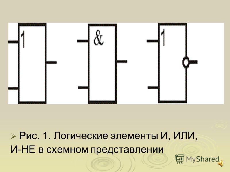 Рис. 1. Логические элементы И, ИЛИ, И-НЕ в схемном представлении Рис. 1. Логические элементы И,